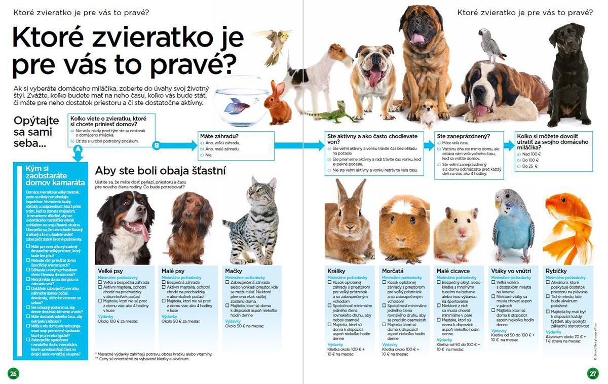Svet zvierat s. 26-27
